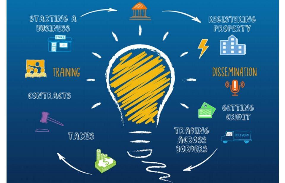 2019-doing-business-report-montenegro-2